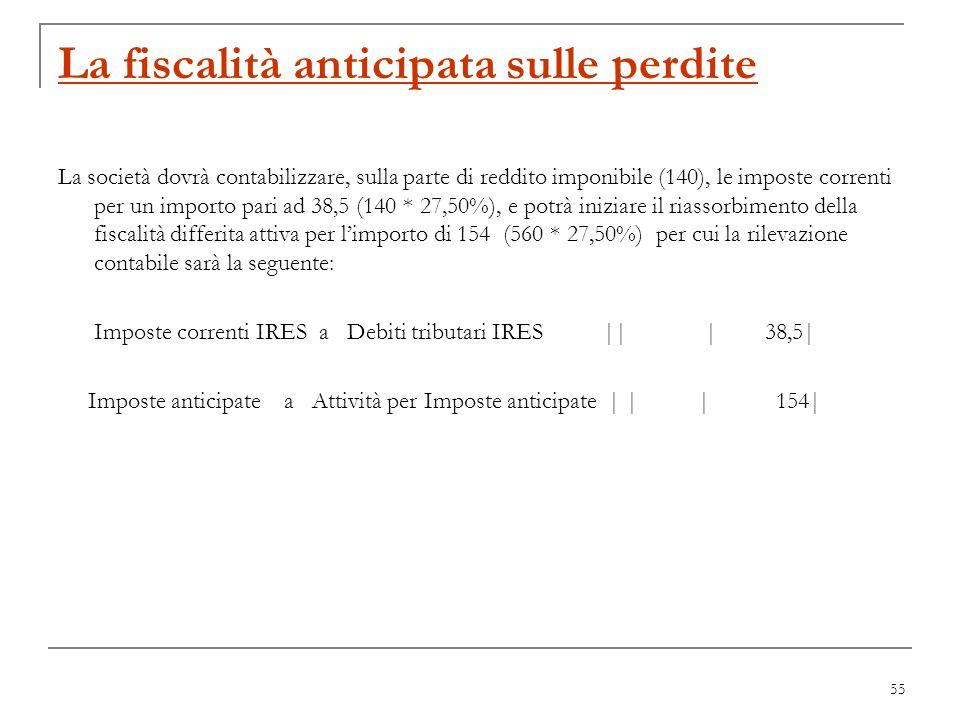 La fiscalità anticipata sulle perdite La società dovrà contabilizzare, sulla parte di reddito imponibile (140), le imposte correnti per un importo par