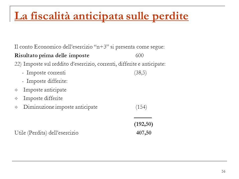La fiscalità anticipata sulle perdite Il conto Economico dellesercizio n+3 si presenta come segue: Risultato prima delle imposte 600 22) Imposte sul r