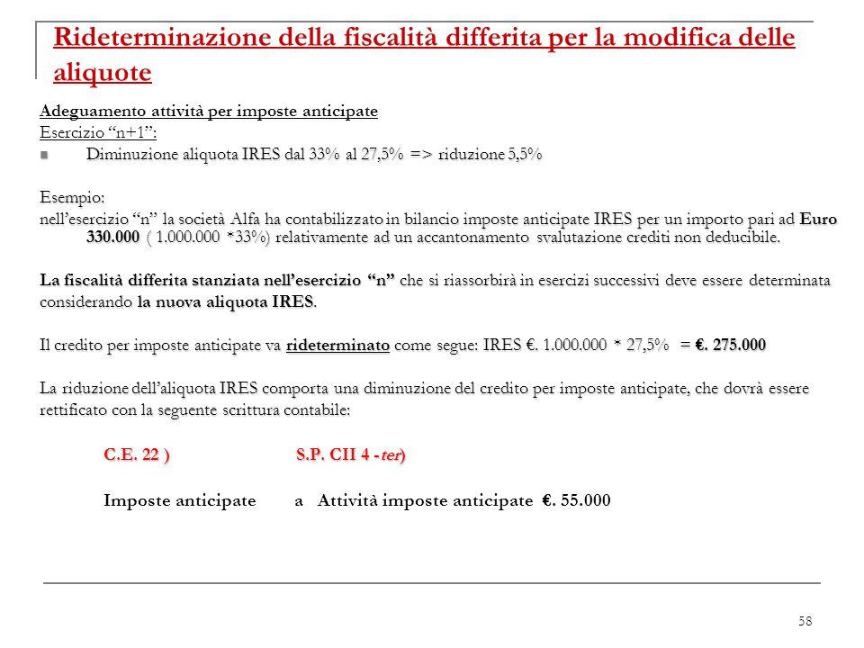 58 Rideterminazione della fiscalità differita per la modifica delle aliquote Adeguamento attività per imposte anticipate Esercizio n+1: Diminuzione al