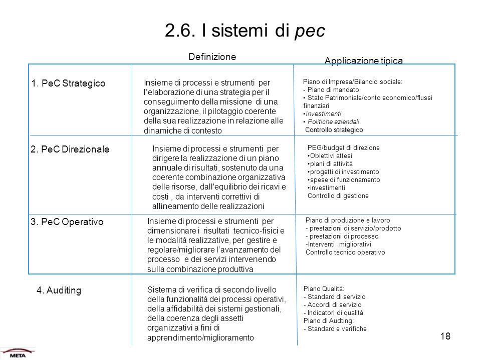 18 2.6.I sistemi di pec 1. PeC Strategico 2. PeC Direzionale 3.