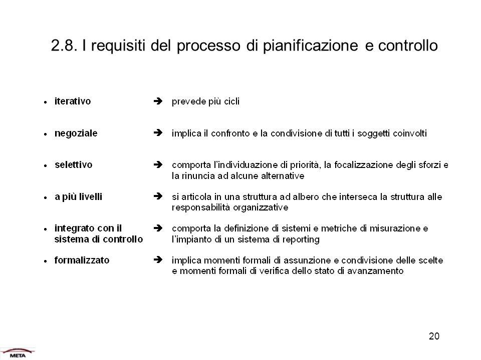 20 2.8. I requisiti del processo di pianificazione e controllo