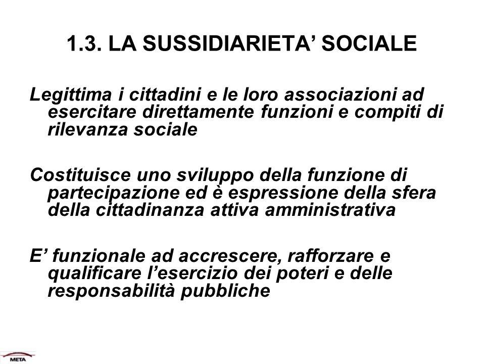 1.3. LA SUSSIDIARIETA SOCIALE Legittima i cittadini e le loro associazioni ad esercitare direttamente funzioni e compiti di rilevanza sociale Costitui