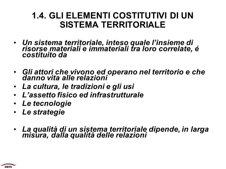 16 AUTORITÀ POLITICA Governare il sistema Definire le strategie Soddisfare gli stakeholder Missione del ruolo 2.4.