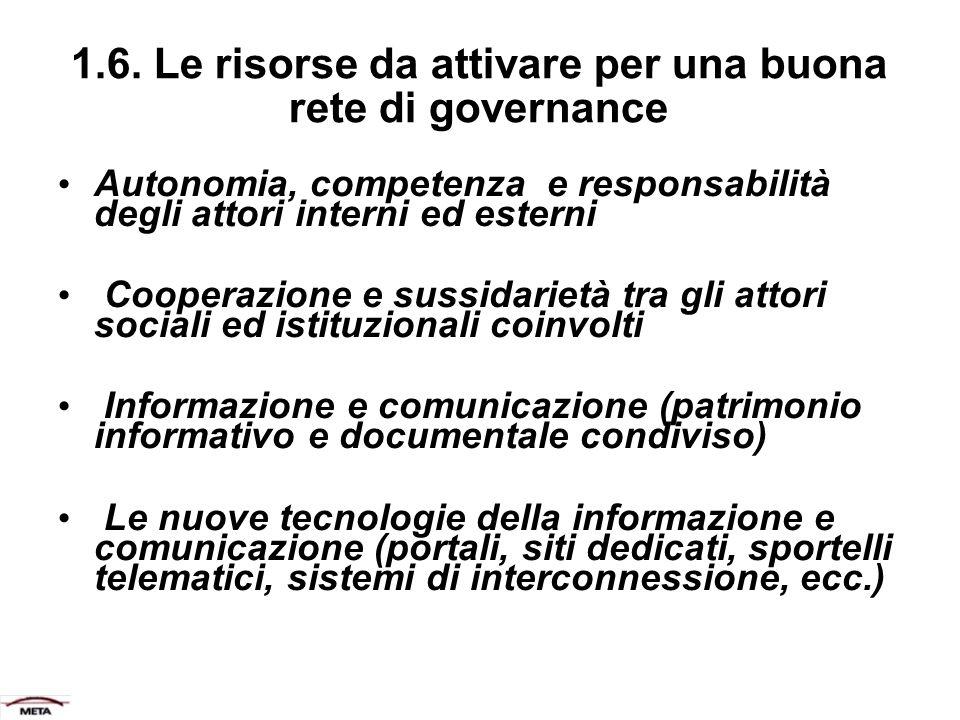 1.6. Le risorse da attivare per una buona rete di governance Autonomia, competenza e responsabilità degli attori interni ed esterni Cooperazione e sus