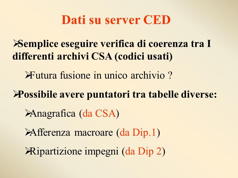 Dati su server CED Semplice eseguire verifica di coerenza tra I differenti archivi CSA (codici usati) Futura fusione in unico archivio .