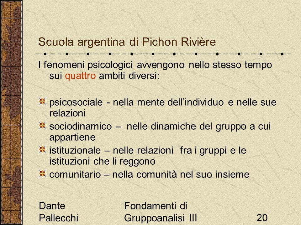 Dante Pallecchi Fondamenti di Gruppoanalisi III20 Scuola argentina di Pichon Rivière I fenomeni psicologici avvengono nello stesso tempo sui quattro a