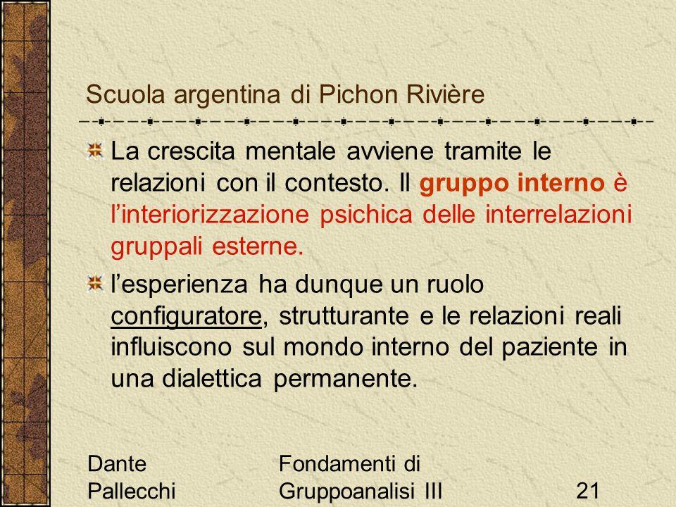 Dante Pallecchi Fondamenti di Gruppoanalisi III21 Scuola argentina di Pichon Rivière La crescita mentale avviene tramite le relazioni con il contesto.