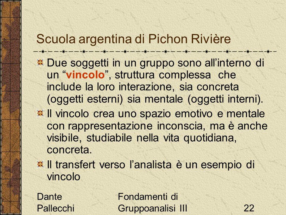 Dante Pallecchi Fondamenti di Gruppoanalisi III22 Scuola argentina di Pichon Rivière Due soggetti in un gruppo sono allinterno di un vincolo, struttur