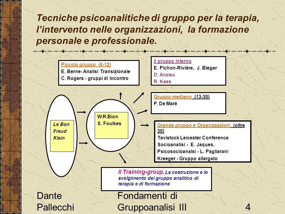 Dante Pallecchi Fondamenti di Gruppoanalisi III45 Il gruppo intermedio Ostilità primaria trasformata attraverso il dialogo in compartecipazione e condivisione (Koinonia) Frequente utilizzo nelle organizzazioni per il miglioramento del clima nei gruppi di lavoro