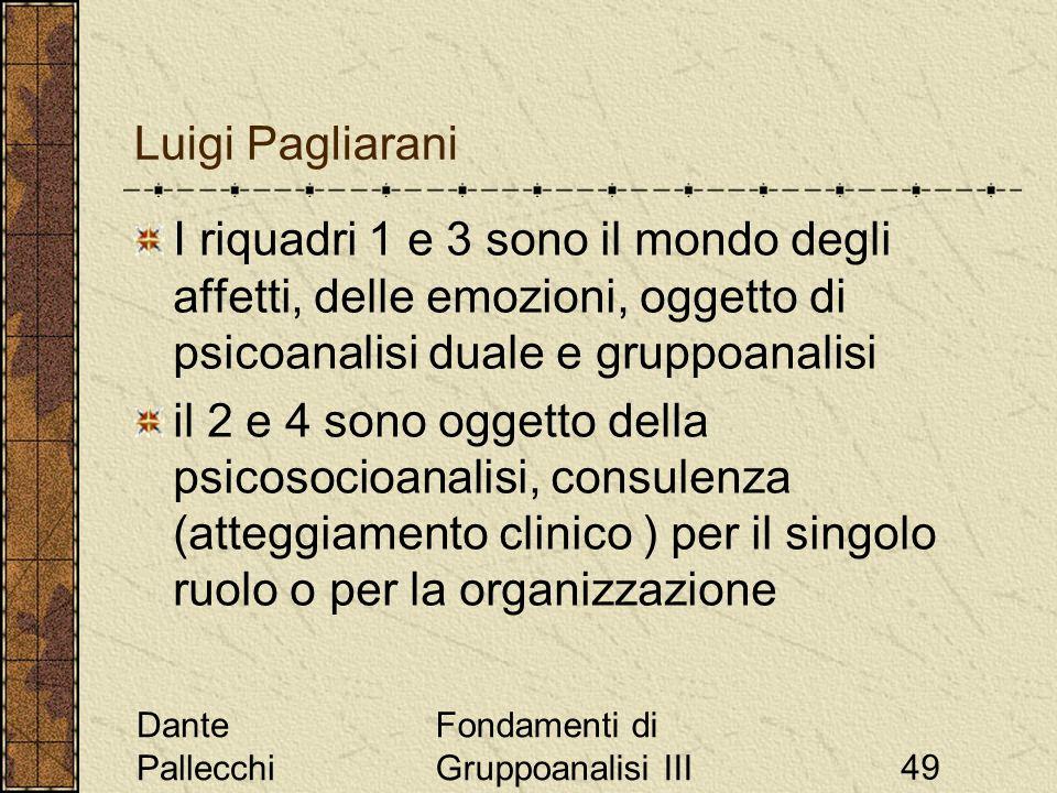 Dante Pallecchi Fondamenti di Gruppoanalisi III49 Luigi Pagliarani I riquadri 1 e 3 sono il mondo degli affetti, delle emozioni, oggetto di psicoanali