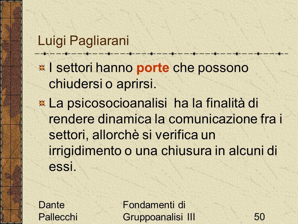 Dante Pallecchi Fondamenti di Gruppoanalisi III50 Luigi Pagliarani I settori hanno porte che possono chiudersi o aprirsi. La psicosocioanalisi ha la f