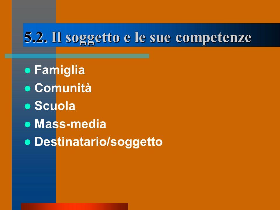 5.2. Il soggetto e le sue competenze Famiglia Comunità Scuola Mass-media Destinatario/soggetto