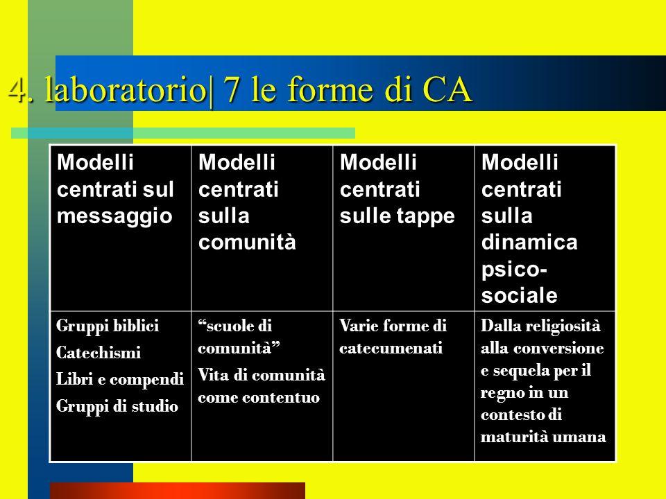 4. laboratorio| 7 le forme di CA Modelli centrati sul messaggio Modelli centrati sulla comunità Modelli centrati sulle tappe Modelli centrati sulla di