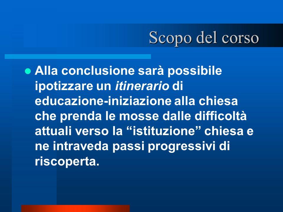 Bibliografia essenziale Meddi L., Chiesa e catechesi.