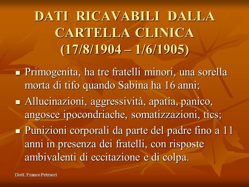 DATI RICAVABILI DALLA CARTELLA CLINICA (17/8/1904 – 1/6/1905) Primogenita, ha tre fratelli minori, una sorella morta di tifo quando Sabina ha 16 anni;