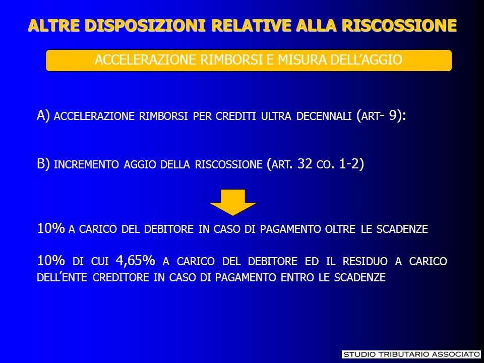 A) ACCELERAZIONE RIMBORSI PER CREDITI ULTRA DECENNALI ( ART - 9): B) INCREMENTO AGGIO DELLA RISCOSSIONE ( ART. 32 CO. 1-2) 10% A CARICO DEL DEBITORE I