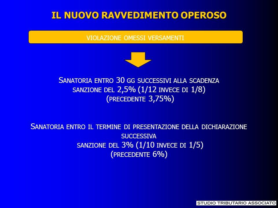 S ANATORIA ENTRO 30 GG SUCCESSIVI ALLA SCADENZA SANZIONE DEL 2,5% (1/12 INVECE DI 1/8) ( PRECEDENTE 3,75%) S ANATORIA ENTRO IL TERMINE DI PRESENTAZION