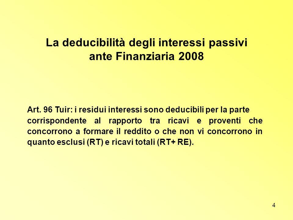 4 La deducibilità degli interessi passivi ante Finanziaria 2008 Art. 96 Tuir: i residui interessi sono deducibili per la parte corrispondente al rappo