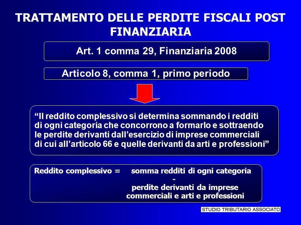 TRATTAMENTO DELLE PERDITE FISCALI POST FINANZIARIA Art.