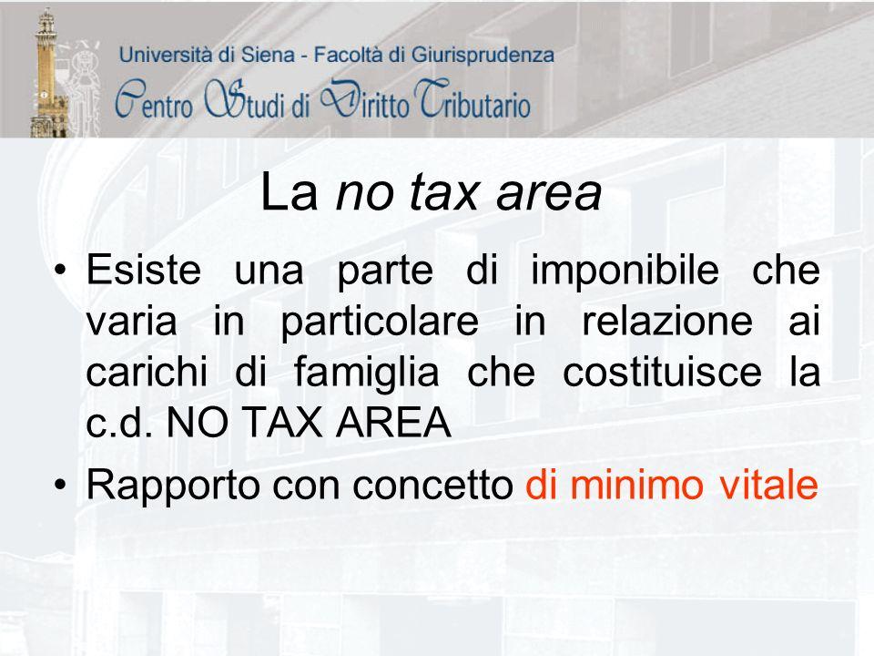 La no tax area Esiste una parte di imponibile che varia in particolare in relazione ai carichi di famiglia che costituisce la c.d. NO TAX AREA Rapport