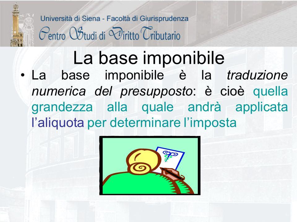 La base imponibile La base imponibile è la traduzione numerica del presupposto: è cioè quella grandezza alla quale andrà applicata laliquota per deter