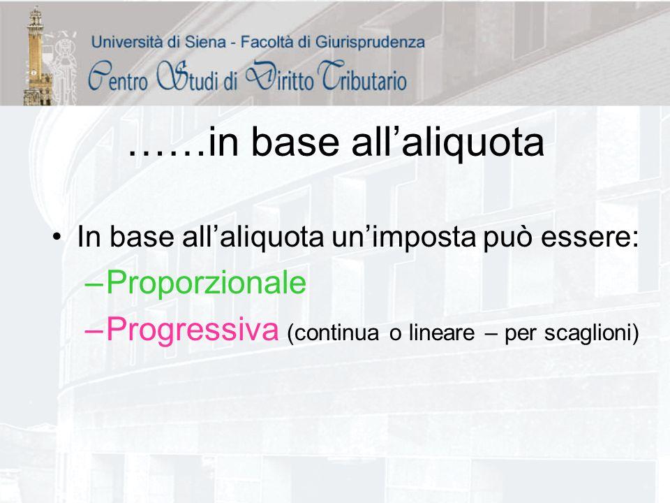 ……in base allaliquota In base allaliquota unimposta può essere: –Proporzionale –Progressiva (continua o lineare – per scaglioni)