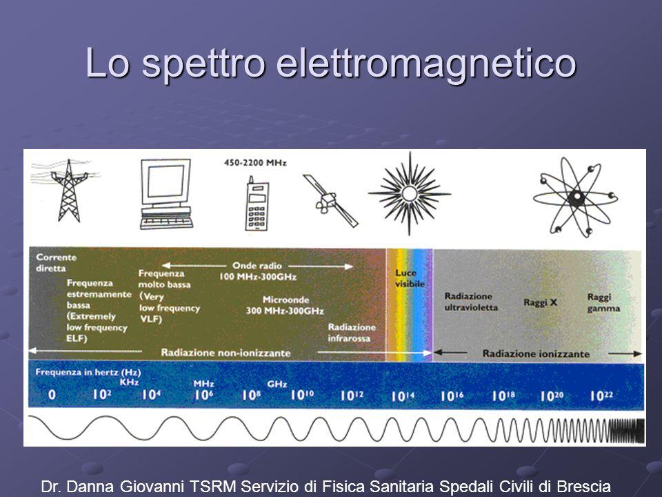 Lo spettro elettromagnetico Dr. Danna Giovanni TSRM Servizio di Fisica Sanitaria Spedali Civili di Brescia
