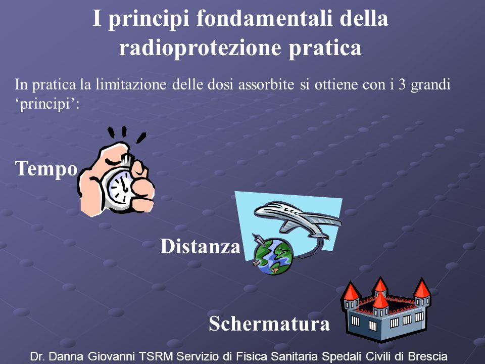 I principi fondamentali della radioprotezione pratica In pratica la limitazione delle dosi assorbite si ottiene con i 3 grandi principi: Tempo Distanz