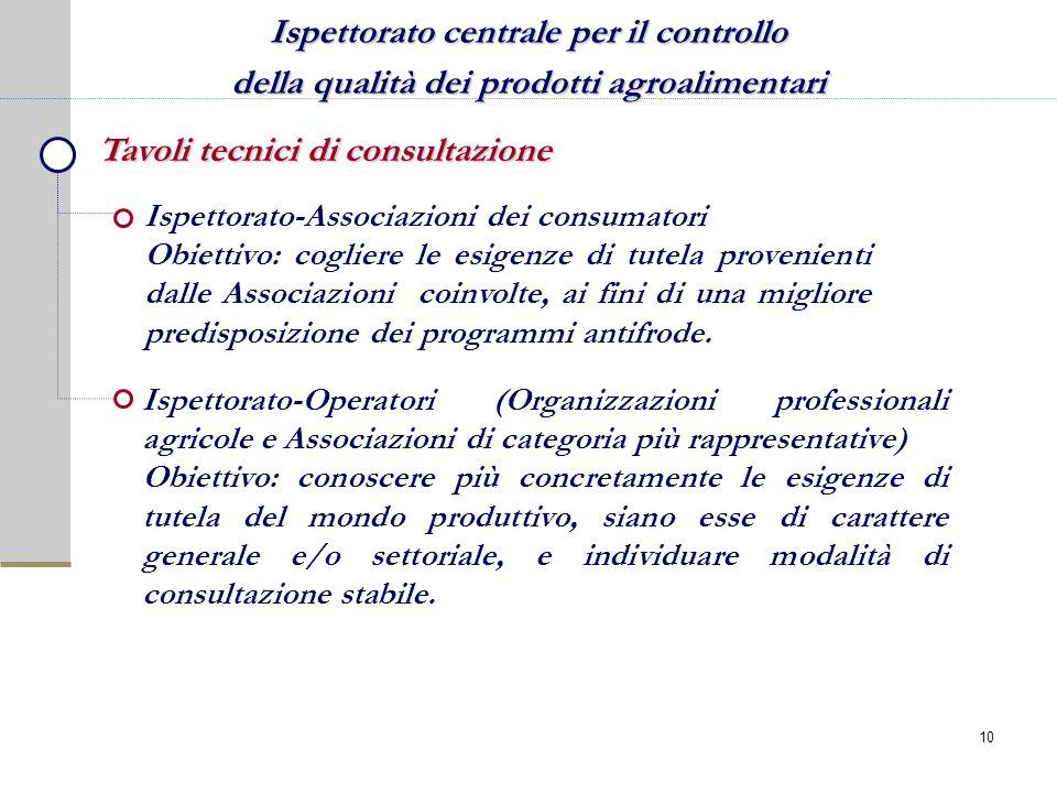 Ispettorato centrale per il controllo della qualità dei prodotti agroalimentari Tavoli tecnici di consultazione Ispettorato-Associazioni dei consumato
