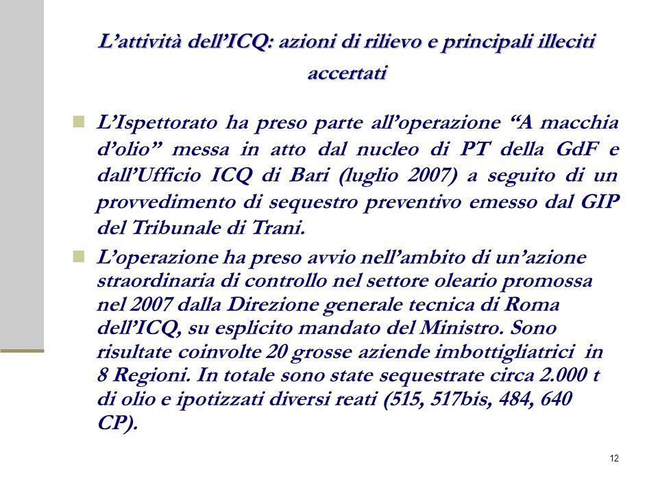 Lattività dellICQ: azioni di rilievo e principali illeciti accertati LIspettorato ha preso parte alloperazione A macchia dolio messa in atto dal nucle