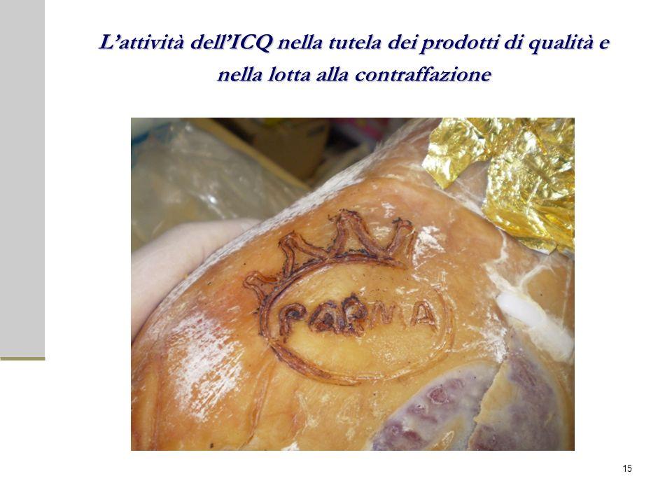 Lattività dellICQ nella tutela dei prodotti di qualità e nella lotta alla contraffazione 15