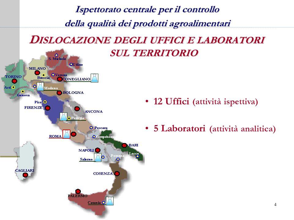 Ispettorato centrale per il controllo della qualità dei prodotti agroalimentari D ISLOCAZIONE DEGLI UFFICI E LABORATORI SUL TERRITORIO 12 Uffici (attività ispettiva) 5 Laboratori (attività analitica) 4