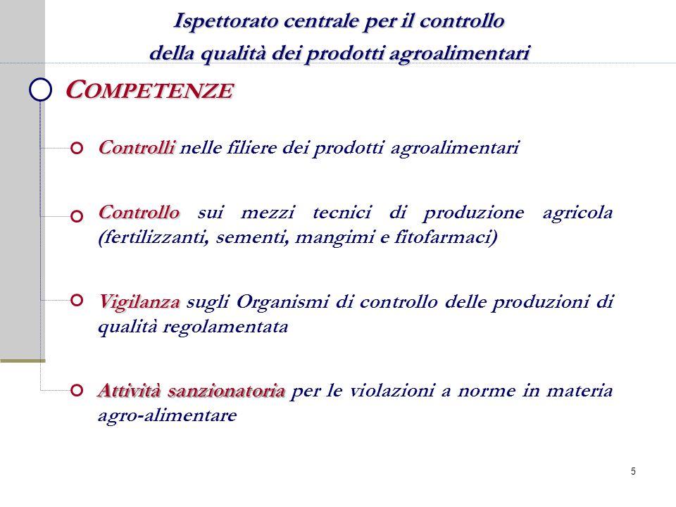 Ispettorato centrale per il controllo della qualità dei prodotti agroalimentari C OMPETENZE Controlli Controlli nelle filiere dei prodotti agroaliment