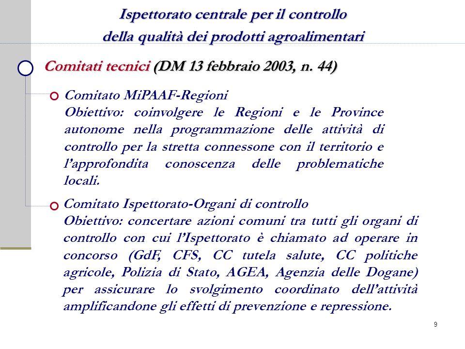 Ispettorato centrale per il controllo della qualità dei prodotti agroalimentari Comitati tecnici (DM 13 febbraio 2003, n. 44) Comitato MiPAAF-Regioni