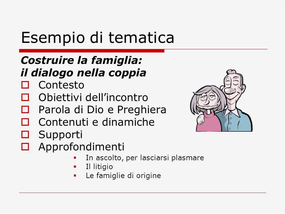 Esempio di tematica Costruire la famiglia: il dialogo nella coppia Contesto Obiettivi dellincontro Parola di Dio e Preghiera Contenuti e dinamiche Sup