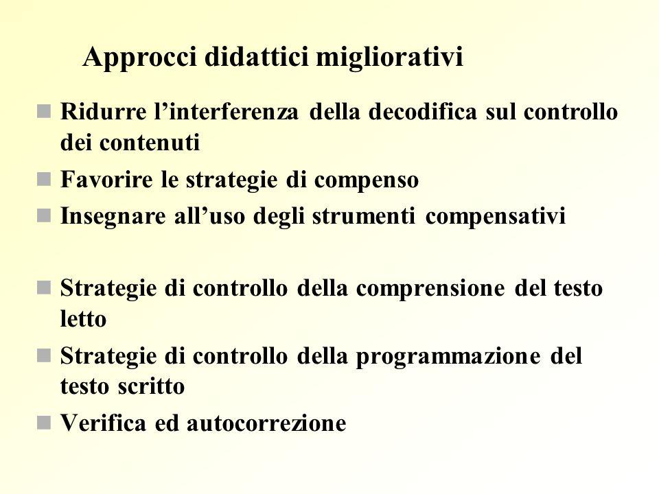 Ridurre linterferenza della decodifica sul controllo dei contenuti Favorire le strategie di compenso Insegnare alluso degli strumenti compensativi Str