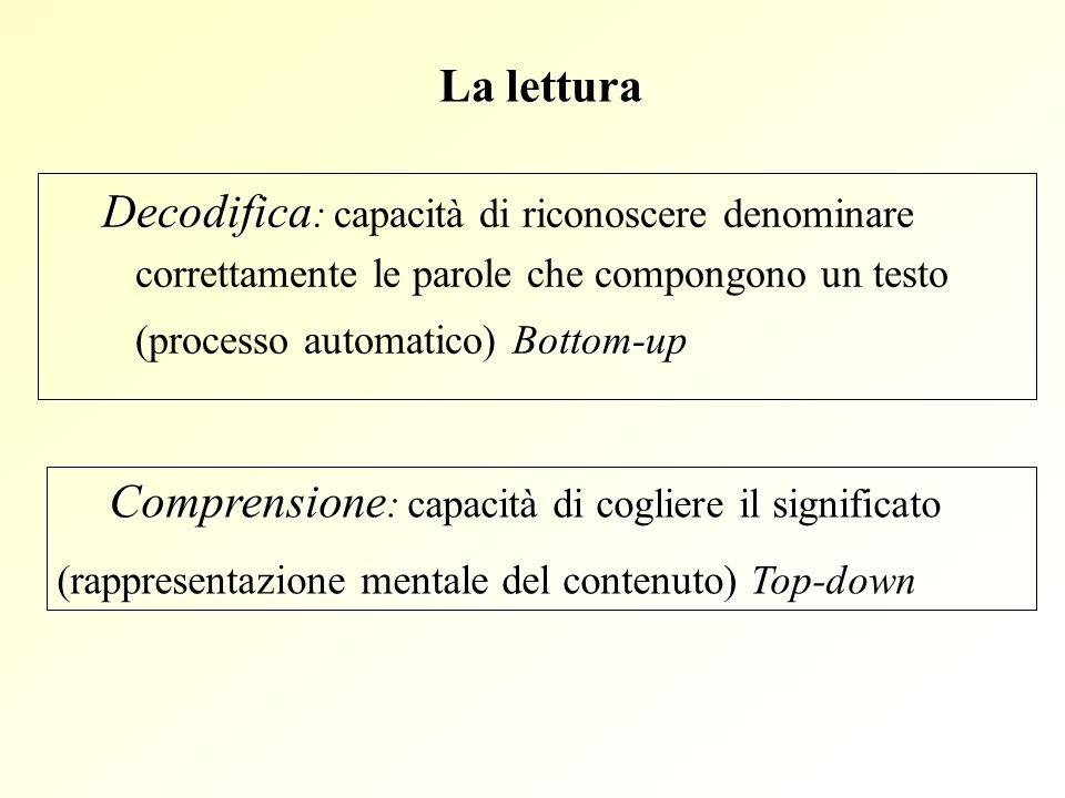 La lettura Decodifica Decodifica : capacità di riconoscere denominare correttamente le parole che compongono un testo Bottom-up (processo automatico)