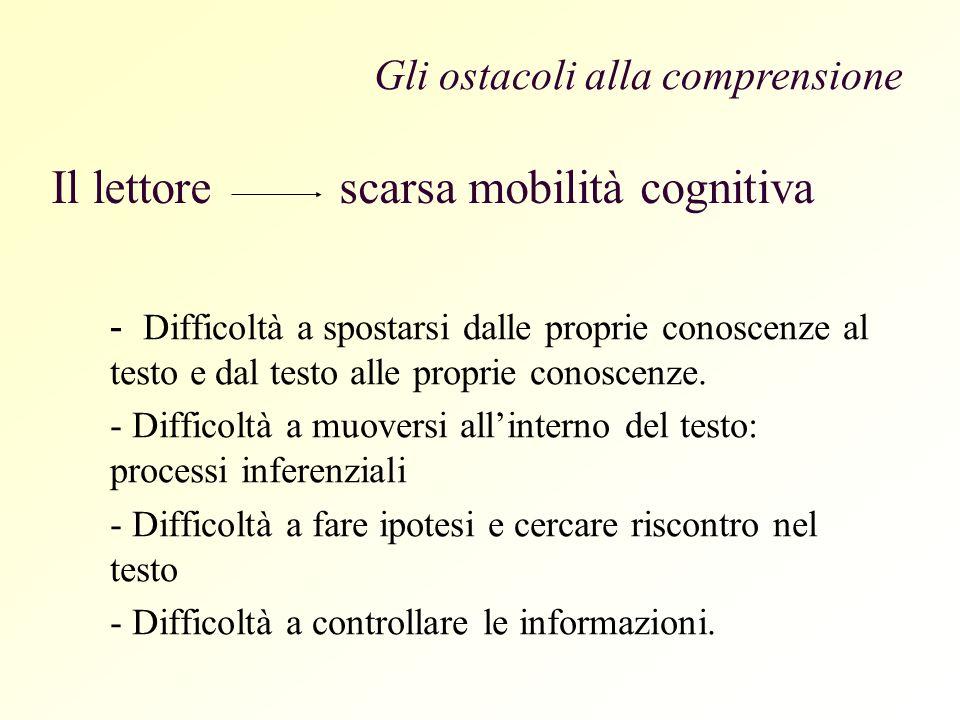 Il lettore scarsa mobilità cognitiva - Difficoltà a spostarsi dalle proprie conoscenze al testo e dal testo alle proprie conoscenze. - Difficoltà a mu