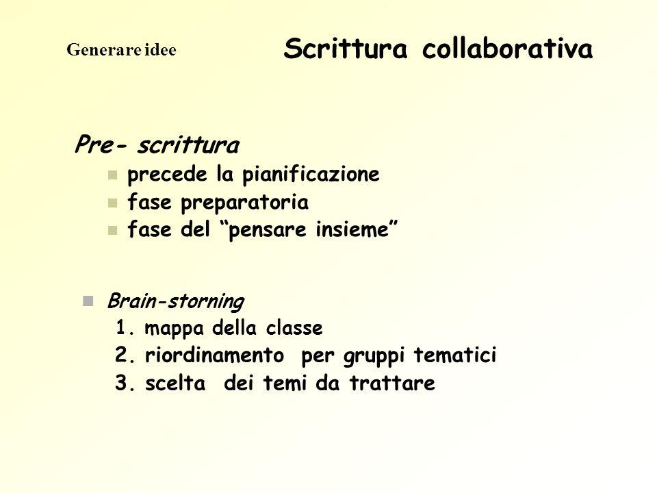 Scrittura collaborativa Pre- scrittura precede la pianificazione fase preparatoria fase del pensare insieme Brain-storning 1. mappa della classe 2. ri