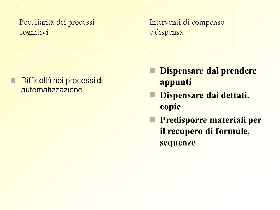 Peculiarità dei processi cognitivi Difficoltà nei processi di automatizzazione Interventi di compenso e dispensa Dispensare dal prendere appunti Dispe