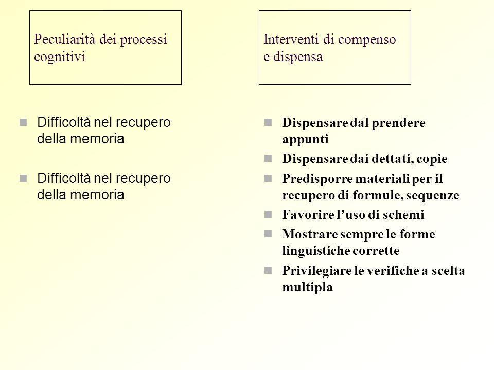 Peculiarità dei processi cognitivi Difficoltà nel recupero della memoria Interventi di compenso e dispensa Dispensare dal prendere appunti Dispensare
