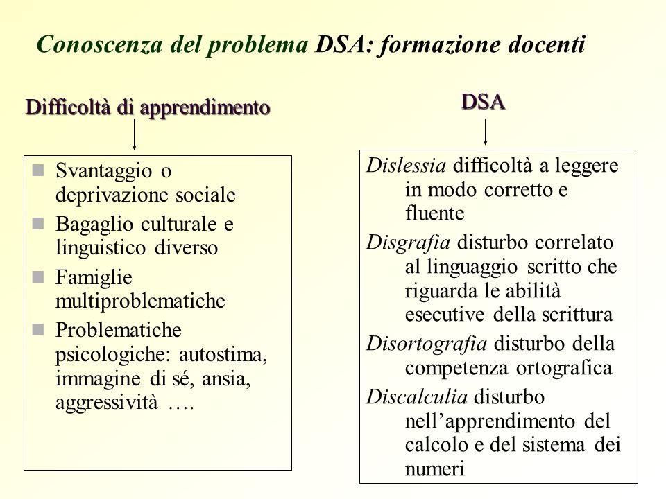 Difficoltà di apprendimento Svantaggio o deprivazione sociale Bagaglio culturale e linguistico diverso Famiglie multiproblematiche Problematiche psico