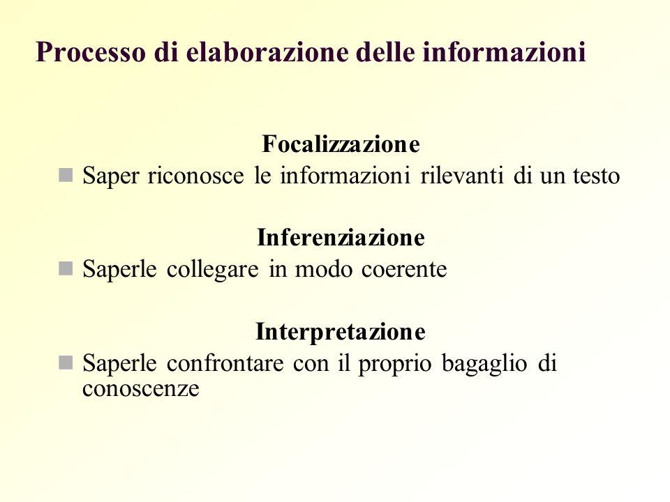 Focalizzazione Saper riconosce le informazioni rilevanti di un testo Inferenziazione Saperle collegare in modo coerente Interpretazione Saperle confro