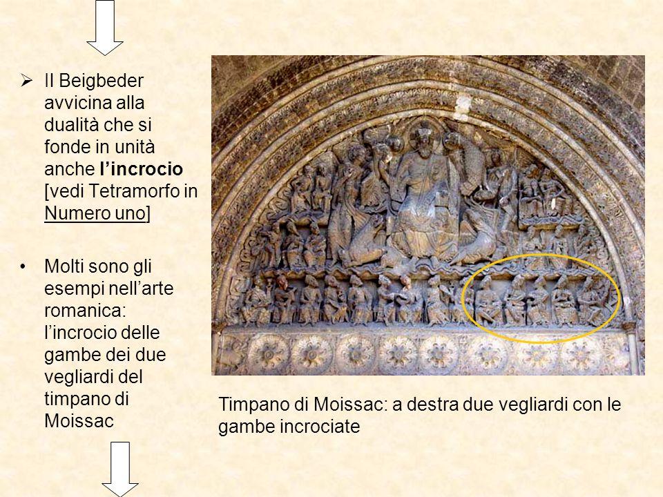 I leoni con due corpi e una sola testa di molti capitelli romanici Lalbero a Y con i due rami che si dipartono da un solo tronco I due temi che occupano il timpano e larchitrave di molte chiese romaniche (es.