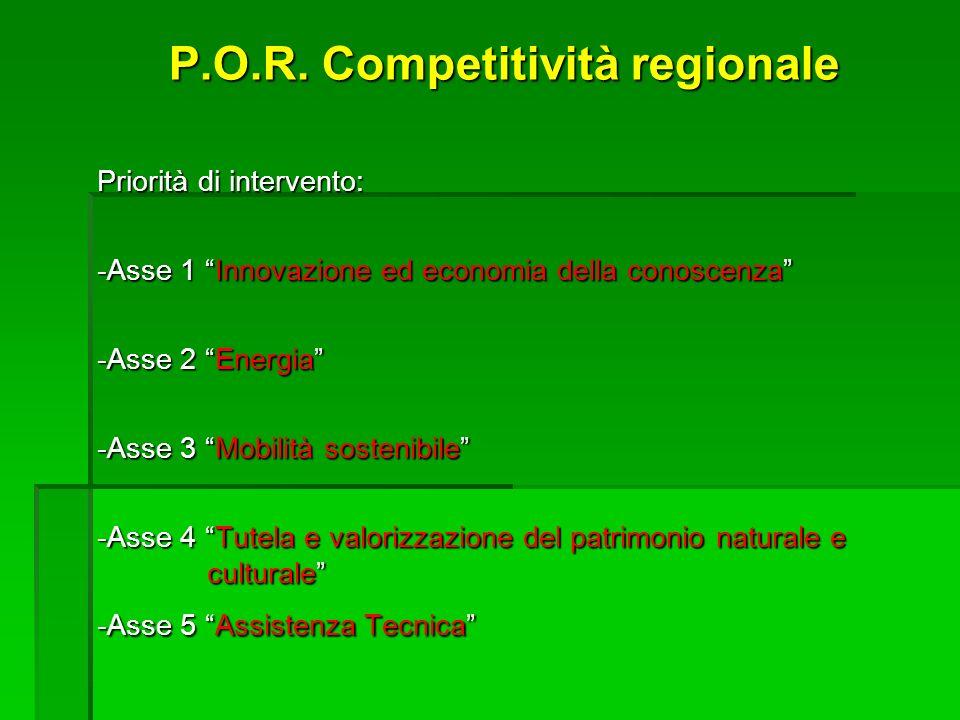 P.O.R. Competitività regionale Priorità di intervento: -Asse 1 Innovazione ed economia della conoscenza -Asse 2 Energia -Asse 3 Mobilità sostenibile -