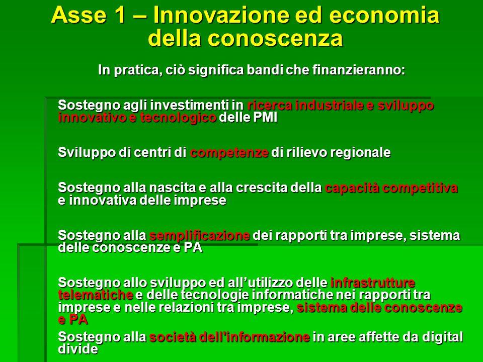 Asse 1 – Innovazione ed economia della conoscenza In pratica, ciò significa bandi che finanzieranno: Sostegno agli investimenti in ricerca industriale