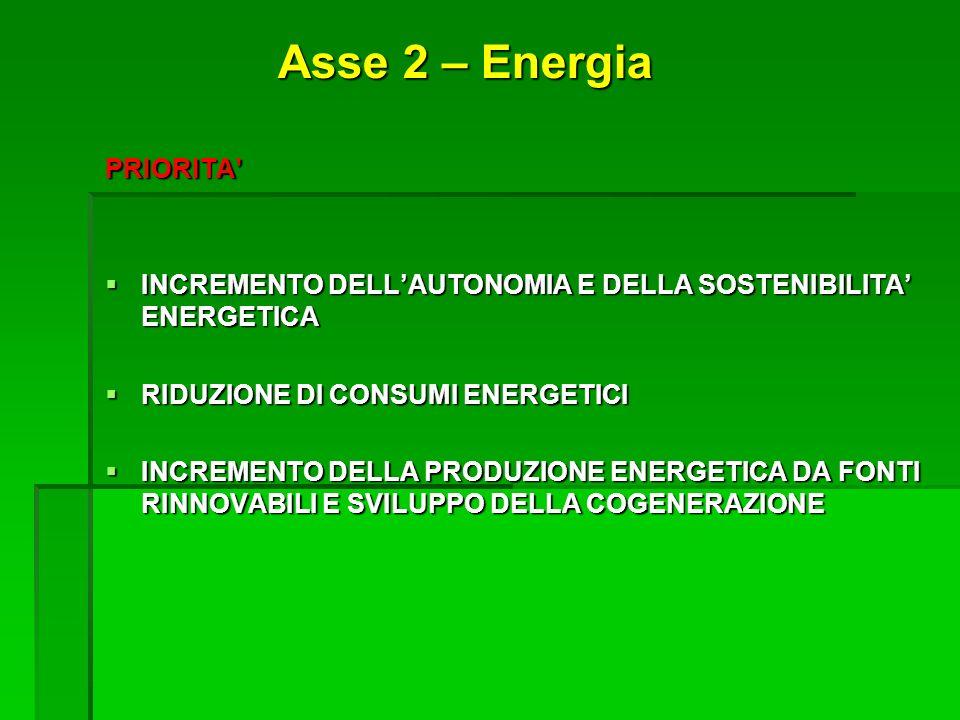 Asse 2 – Energia PRIORITA INCREMENTO DELLAUTONOMIA E DELLA SOSTENIBILITA ENERGETICA INCREMENTO DELLAUTONOMIA E DELLA SOSTENIBILITA ENERGETICA RIDUZIONE DI CONSUMI ENERGETICI RIDUZIONE DI CONSUMI ENERGETICI INCREMENTO DELLA PRODUZIONE ENERGETICA DA FONTI RINNOVABILI E SVILUPPO DELLA COGENERAZIONE INCREMENTO DELLA PRODUZIONE ENERGETICA DA FONTI RINNOVABILI E SVILUPPO DELLA COGENERAZIONE