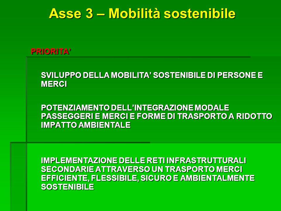 Asse 3 – Mobilità sostenibile PRIORITA SVILUPPO DELLA MOBILITA SOSTENIBILE DI PERSONE E MERCI POTENZIAMENTO DELLINTEGRAZIONE MODALE PASSEGGERI E MERCI E FORME DI TRASPORTO A RIDOTTO IMPATTO AMBIENTALE IMPLEMENTAZIONE DELLE RETI INFRASTRUTTURALI SECONDARIE ATTRAVERSO UN TRASPORTO MERCI EFFICIENTE, FLESSIBILE, SICURO E AMBIENTALMENTE SOSTENIBILE