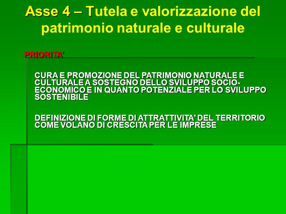 Asse 4 – T Asse 4 – Tutela e valorizzazione del patrimonio naturale e culturale PRIORITA CURA E PROMOZIONE DEL PATRIMONIO NATURALE E CULTURALE A SOSTEGNO DELLO SVILUPPO SOCIO- ECONOMICO E IN QUANTO POTENZIALE PER LO SVILUPPO SOSTENIBILE DEFINIZIONE DI FORME DI ATTRATTIVITA DEL TERRITORIO COME VOLANO DI CRESCITA PER LE IMPRESE