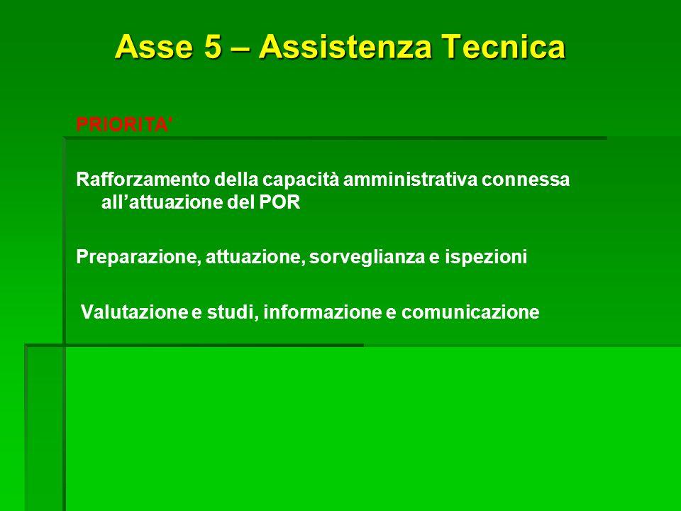 Asse 5 – Assistenza Tecnica PRIORITA Rafforzamento della capacità amministrativa connessa allattuazione del POR Preparazione, attuazione, sorveglianza e ispezioni Valutazione e studi, informazione e comunicazione